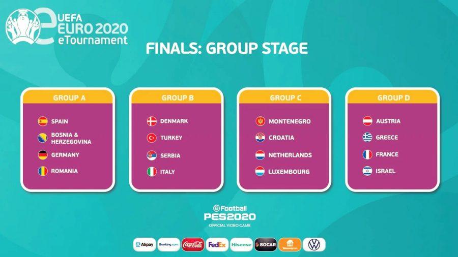UEFA e-Euro 2020-türkiye