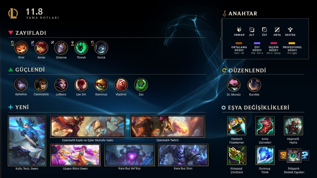 league-of-legends-11-8-updates-notes-released